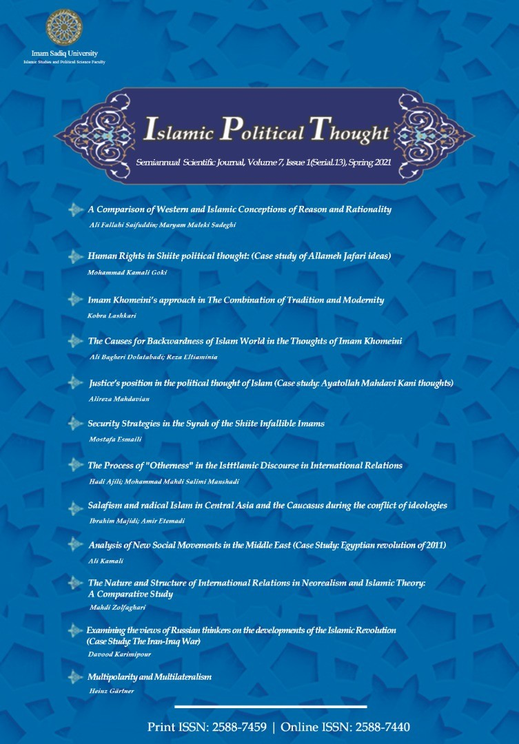 Islamic Political Thought